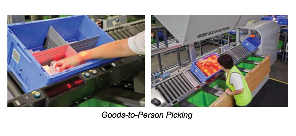 Goods to Person Picking