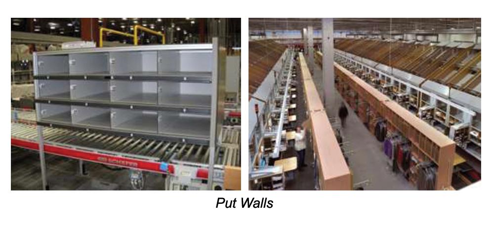 Put Walls