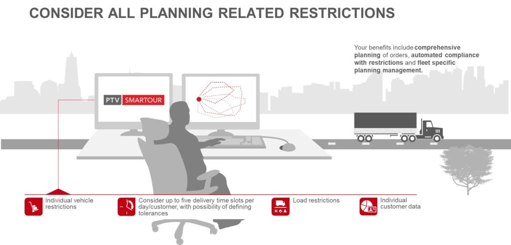 Planning Related Restrictions