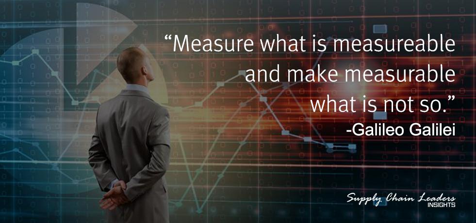 Galileo Galilei Quote on Measurement