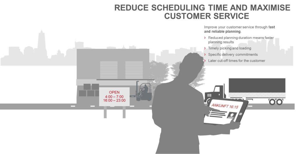 Maximise Customer Service